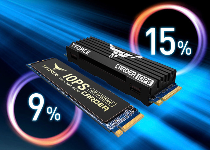 IOPS SSD