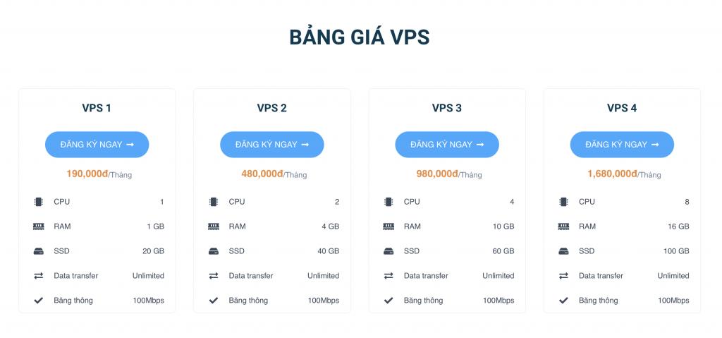 Bang-gia-dich-vu-VPS-Vietnix