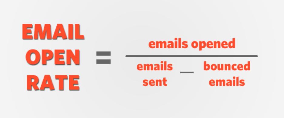 đánh giá hiệu quả Email Marketing Tỷ lệ mở (Open Rate)