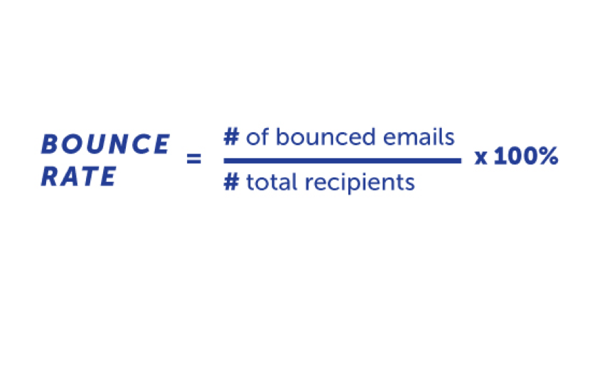 Tỷ lệ email hỏng (Bounce Rate)