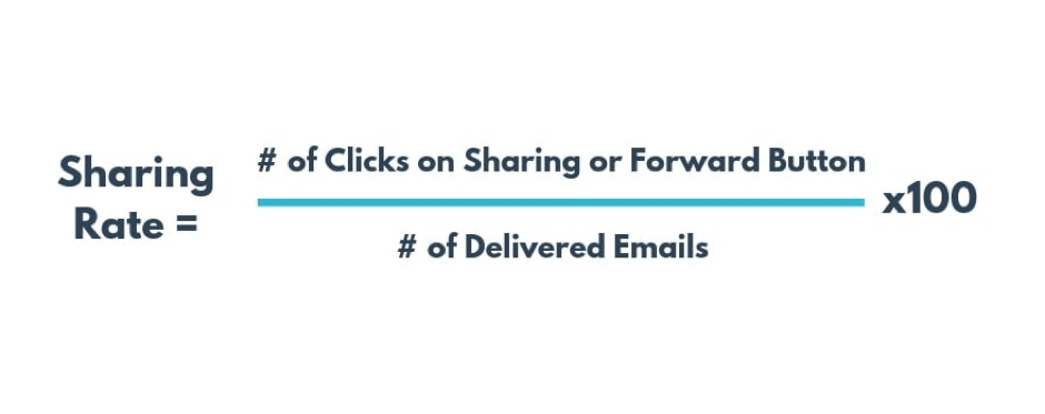 Tỷ lệ chuyển tiếp / chia sẻ email (Forward Rate / Email Sharing)