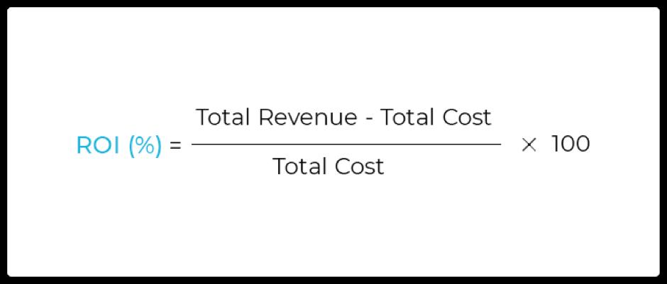 ROI tổng thể (Overall ROI)