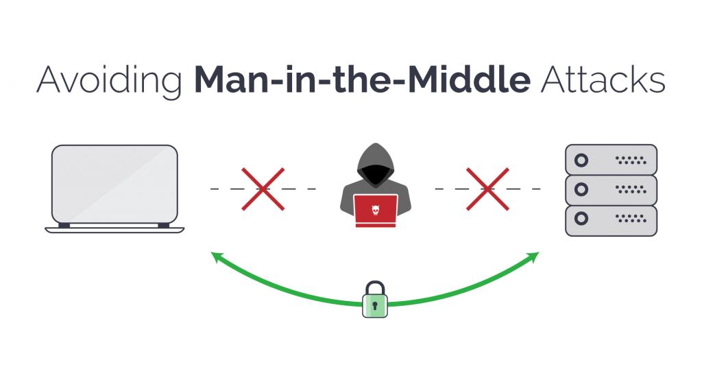 cách ngăn chặn Man in the Middle