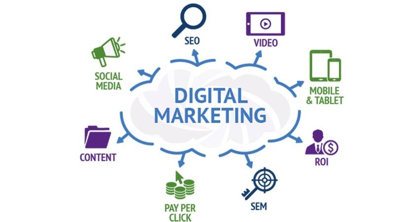 Các kênh Digital marketing phổ biến bao gồm