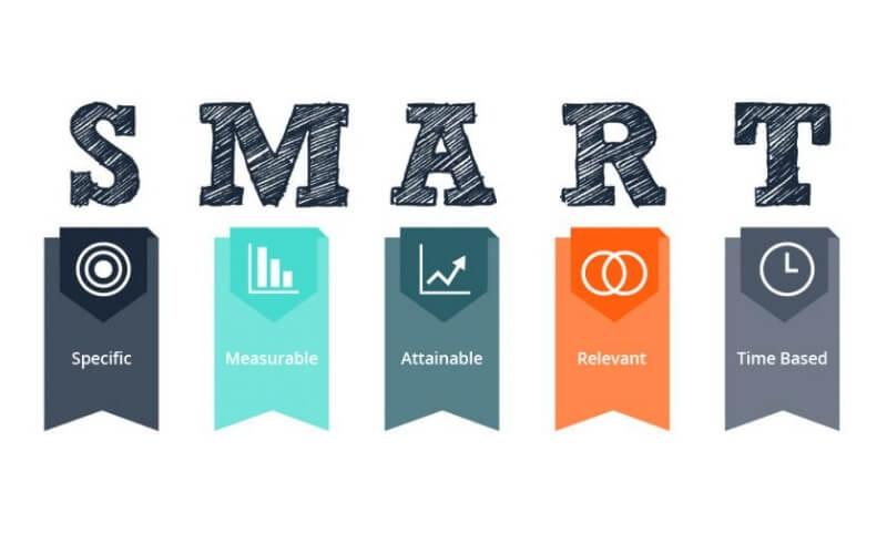 Nguyên tắc SMART trong Digital Marketing