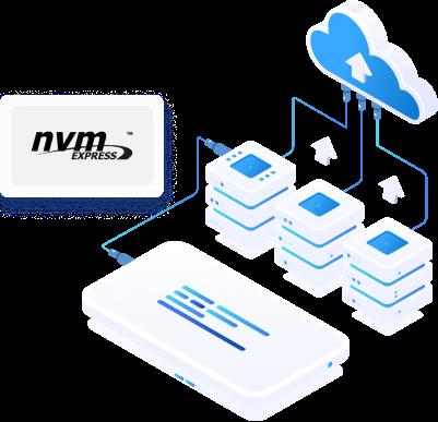 Hosting doanh nghiệp SSD NVMe