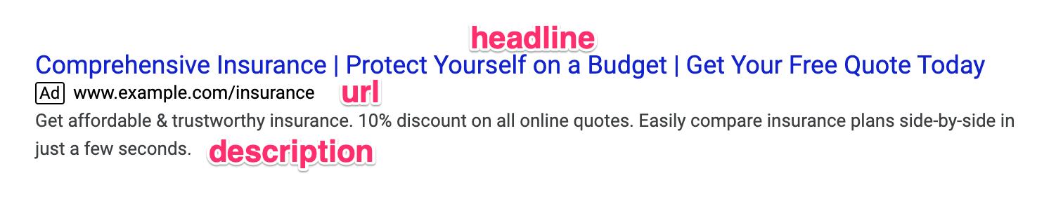 Ví dụ về Quảng cáo Văn bản của Google.
