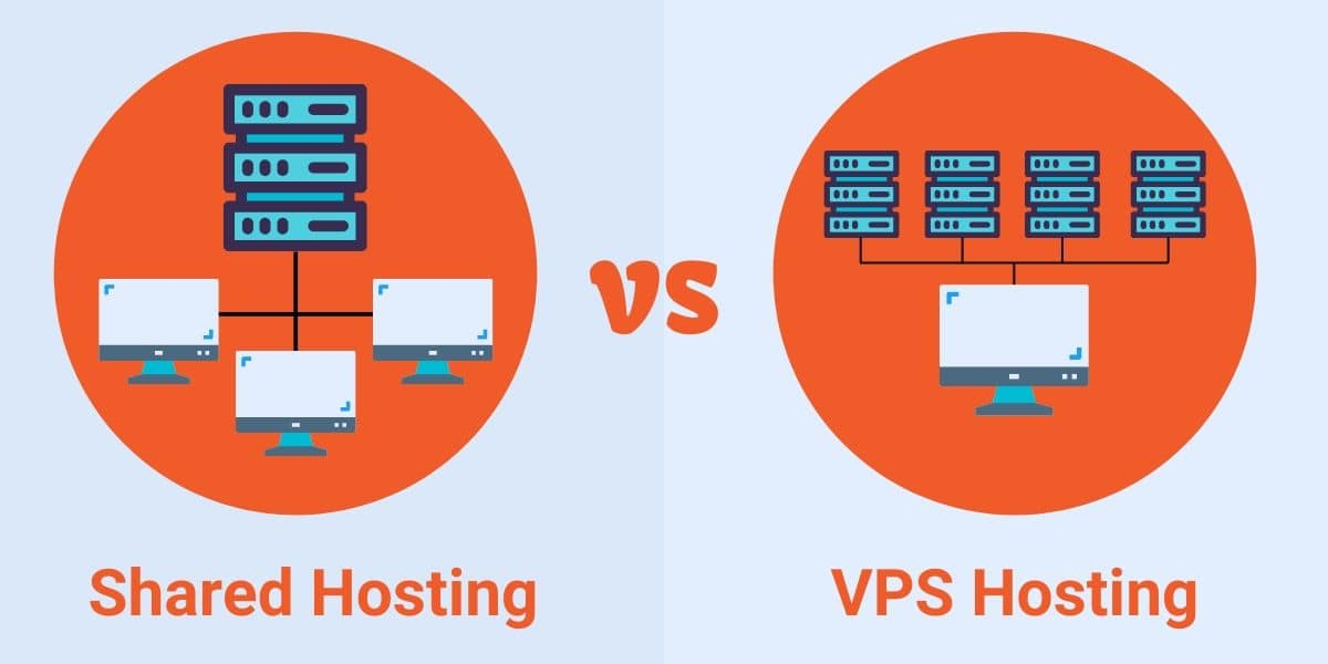 Đâu là sự khác biệt giữa Shared hosting và VPS là gì?
